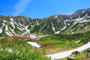 夏の立山 室堂平・血の池と立山連峰の写真素材 [FYI02084631]