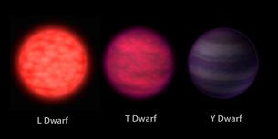 Artist's concept of brown dwarfs as seen by an interstellar traveler.のイラスト素材 [FYI02106595]