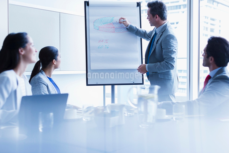 Businessman drawing pie chart on flip chart in conference room meetingの写真素材 [FYI02170291]
