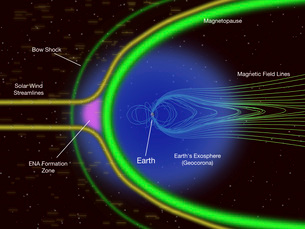 Diagram of Energetic Neutral Atoms from a region outside Earth's magnetopause.のイラスト素材 [FYI02695933]