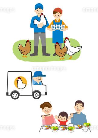 養鶏家から運送して家族の食卓へのイラスト素材 [FYI02834922]