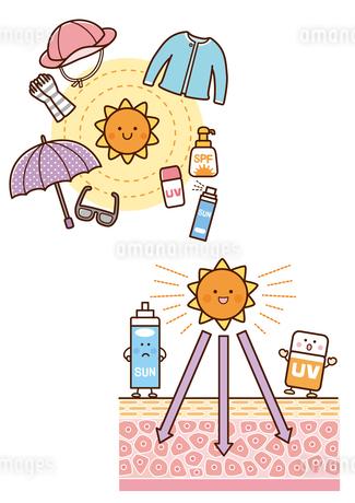 太陽と日焼け防止グッズ,日焼けする皮膚のイラスト素材 [FYI02836278]