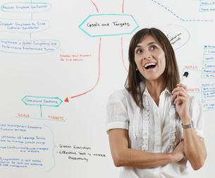 Woman Having an Idea by Whiteboardの写真素材 [FYI02943160]
