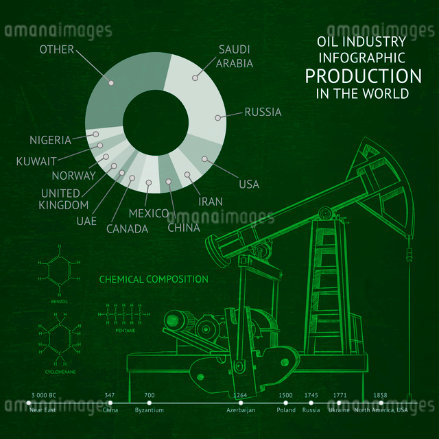 Oil derrick infographic with stages of process oil production.のイラスト素材 [FYI03065984]