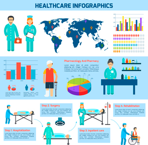 Medical healthcare pharmacology surgery and rehabilitation infographic vector illustrationのイラスト素材 [FYI03067772]