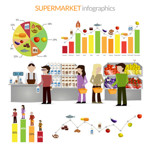 Supermarket flat elements infographic set with people vector illustrationのイラスト素材 [FYI03067831]