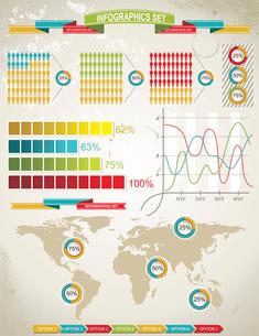 Retro infographics set. World Map and Information Graphicsのイラスト素材 [FYI03068441]