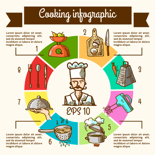 Cooking process delicious food infographic elements sketch vector illustrationのイラスト素材 [FYI03069780]
