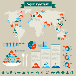Seafood infographic chart of global sea fish crab shrimp seaweed cosumption and distribution layoutのイラスト素材 [FYI03070030]