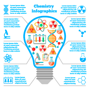 Science chemical colorful infographcis bulb with dna atom microscope icons vector illustrationのイラスト素材 [FYI03070062]