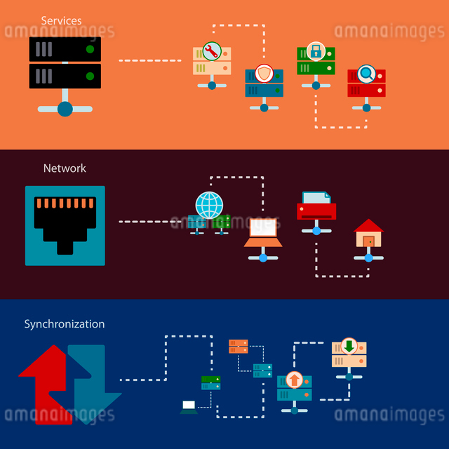 Set of hosting server web data network banners with connection website icons vector illustrationのイラスト素材 [FYI03070083]
