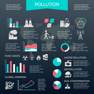 Pollution water air soil pollution global warming infographic set  vector illustrationのイラスト素材 [FYI03070171]