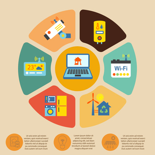 Smart home automation technology infographic elements with pie chart vector illustrationのイラスト素材 [FYI03070439]