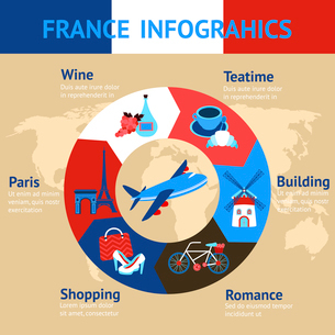 Paris infographic set with pie chart and teatime building romance shopping wine elements vector illuのイラスト素材 [FYI03070461]