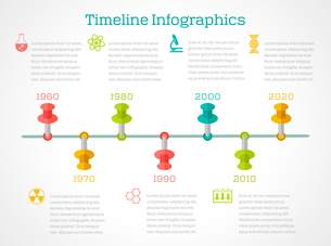 Chemistry scientific research technology progress timeline layout  infographic report  presentationのイラスト素材 [FYI03070764]