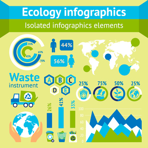 Ecology and waste instruments isolated infographic elements vector illustrationのイラスト素材 [FYI03070776]