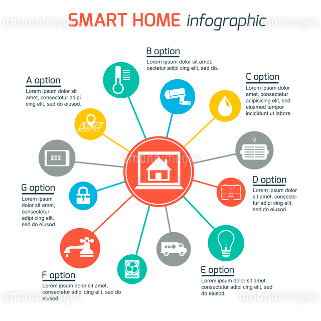 Smart home automation technology infographics utilities icons and elements for presentation design vのイラスト素材 [FYI03091311]