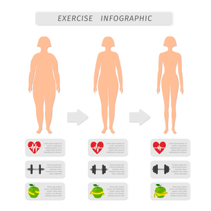 Fitness exercise progress infographic design elements set of heart rate strength and slimness womanのイラスト素材 [FYI03091484]