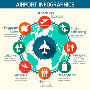 Airport business infographic presentation template concept design world map and airport service iconのイラスト素材 [FYI03091606]