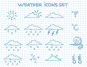 Weather forecast pictograms set of rain storm snow and wind doodle vector illustrationのイラスト素材 [FYI03091751]