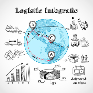Globe with world map and doodle logistic infographic elements and charts vector illustrationのイラスト素材 [FYI03091916]