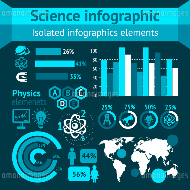 Physics science infographics set with research and studying elements vector illustrationのイラスト素材 [FYI03092265]