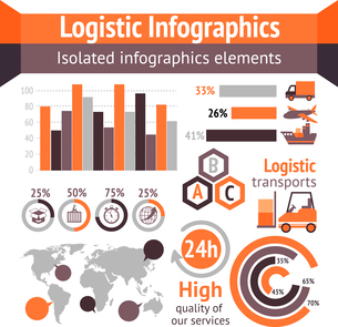 Logistic shipping freight service delivery infographics with map and charts vector illustrationのイラスト素材 [FYI03092267]