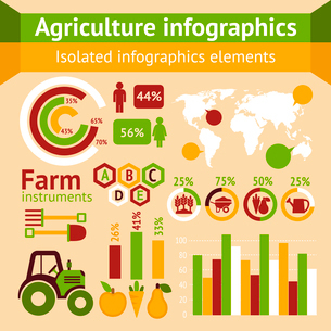 Farming harvesting and food agriculture infographic set vector illustration.のイラスト素材 [FYI03092270]