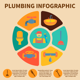Plumbing service infographic icons set pith pie chart vector illustrationのイラスト素材 [FYI03092504]