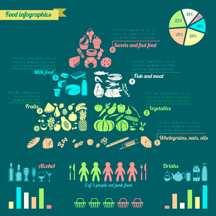 Food pyramid healthy eating concept infographic with charts vector illustration.のイラスト素材 [FYI03092616]