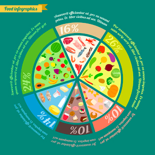Food pyramid healthy eating concept pie infographic vector illustrationのイラスト素材 [FYI03092620]