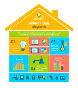 Smart home automation technology infographics utilities icons and elements with graphs and charts deのイラスト素材 [FYI03092911]