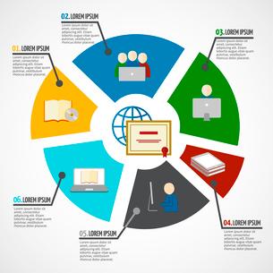 Online education e-learning webinar digital school infographic vector illustrationのイラスト素材 [FYI03093008]