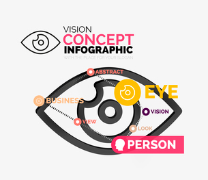 Vision eye infographic conceptual composition with key words - workflow layout, diagram, number optiのイラスト素材 [FYI03099813]