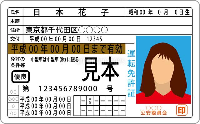 運転免許証のイラスト素材 [FYI03119313]