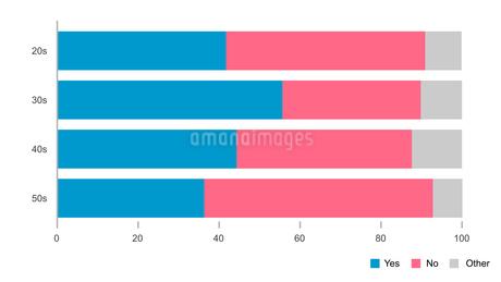 帯グラフチャートの調査結果イラストイメージ素材白背景のイラスト素材 [FYI03432004]