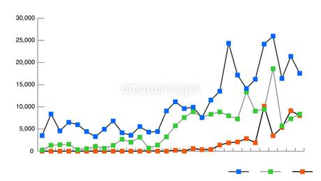 折れ線グラフチャートの調査結果イラストイメージ素材白背景のイラスト素材 [FYI03432009]
