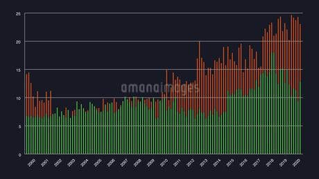 棒グラフチャートの調査結果イラストイメージ素材黒背景のイラスト素材 [FYI03432014]