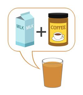 コーヒー牛乳の材料のイラスト素材 [FYI03451074]
