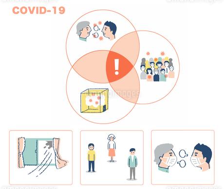 集団感染が起こりやすい3条件と対策のイラスト素材 [FYI04119982]