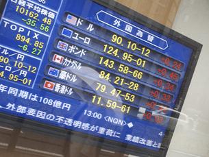 街頭の株式表示板の写真素材 [FYI04271062]