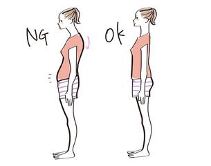 良い姿勢 悪い姿勢のイラスト素材 [FYI04285269]