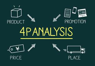 フレームワーク、4P分析の黒板にチョーク書きのイメージのイラスト素材 [FYI04489425]