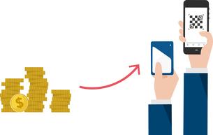 DX、物理的通貨からデジタル通貨への変化イメージのイラスト素材 [FYI04524208]