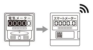 電気メーター スマートメーター 導入 イラストのイラスト素材 [FYI04562849]