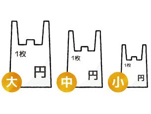 プラスチック製有料レジ袋-サイズ・料金別-水彩のイラスト素材 [FYI04621531]