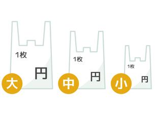 プラスチック製有料レジ袋-サイズ・料金別のイラスト素材 [FYI04622054]