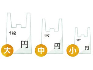 プラスチック製有料レジ袋-サイズ・料金別-水彩のイラスト素材 [FYI04622055]
