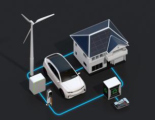 太陽光発電、風力発電、EV電池再利用、電気自動車及び充電設備の再生可能エネルギーのネットワークの写真素材 [FYI04646734]
