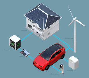 太陽光/風力発電、EV電池再利用、EV及び充電設備の再生可能エネのネットワークイメージ。文字ありの写真素材 [FYI04646738]